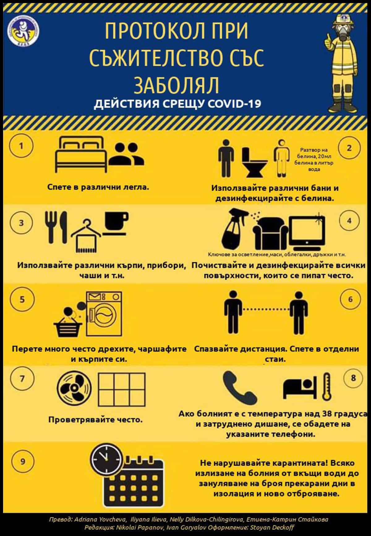 правила за защита от коронавирус при съжителство със заболял