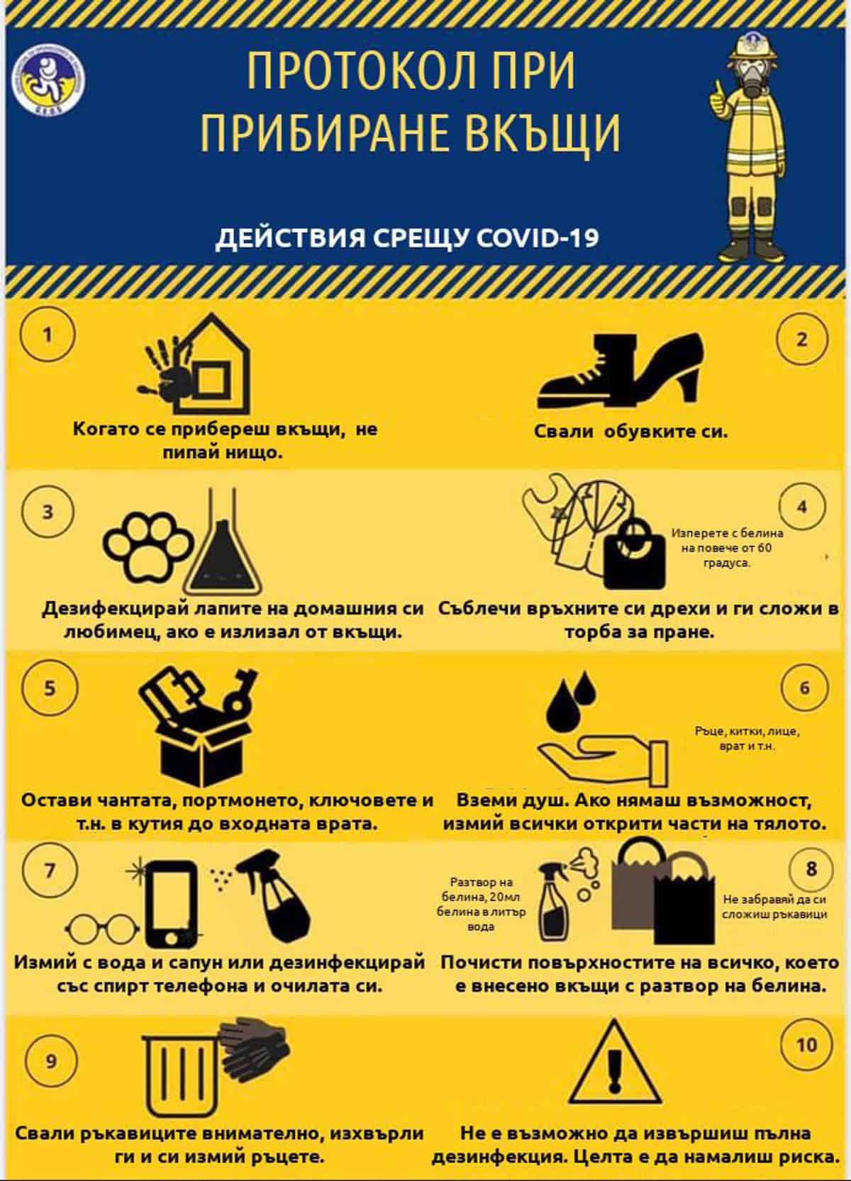 правила за защита от коронавирус при примиране вкъщи